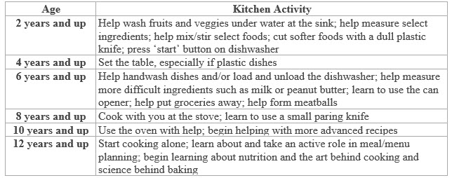 get kids involved in the kitchen